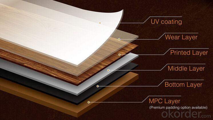 PVC Flooring Sports Pvc Flooring Plastic Flooring L