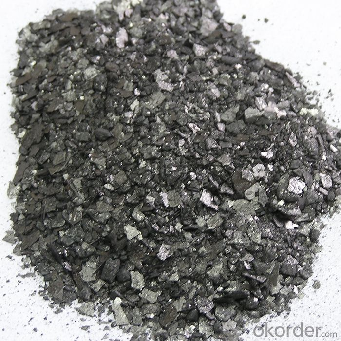 Graphite Powder/Amorphous Graphite Powder