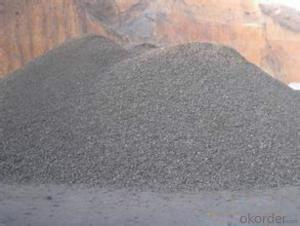 S0.5% Calcined anthracite coal  as injection coke