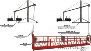 Suspended Platform ZLP630 TEMPORARILY INSTALLED SUSPENDED ACCESS EQUIPMENT