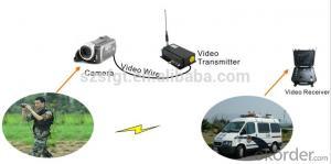 Cofdm Wireless Video Transmitter HDMI/SDI