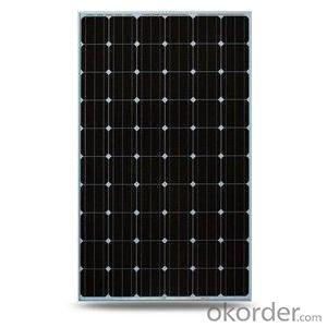 CNBM Poly 195W Solar Panel with TUV UL CE Certificate For Residential