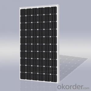 Poly Solar Panel 250W with Efficiency of above 17.6%