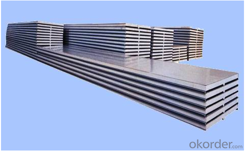 Water proof of Wall Boards from CNBM China
