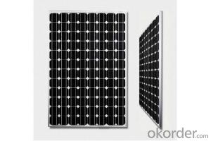 UL and TUV Approved High Efficiency 35W Poly Solar Panel
