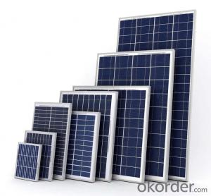 UL and TUV Approved High Efficiency 40W Poly Solar Panel