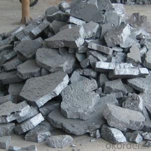 75 Ferro Silicon From China Chinese Manufacture