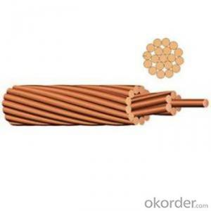High quality Bare Copper Conductor with a good price