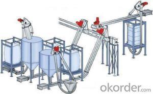 Tube Chain-Type Conveyor,Mining Equipment, Pipe Chain Conveyor