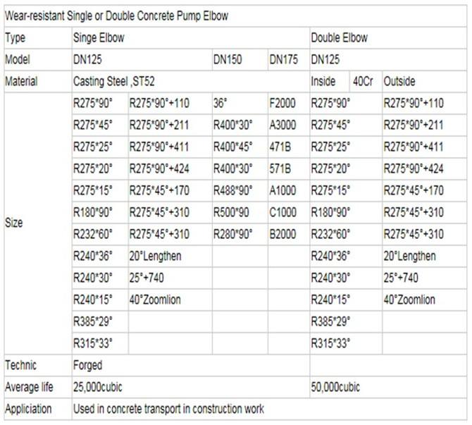 Buy Putzmeister Concrete Pump Pipe Boom Elbow Price Size