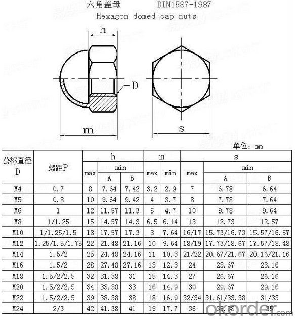 Buy Cap Nut M3-M24 DIN1587 Price,Size,Weight,Model,Width -Okorder com