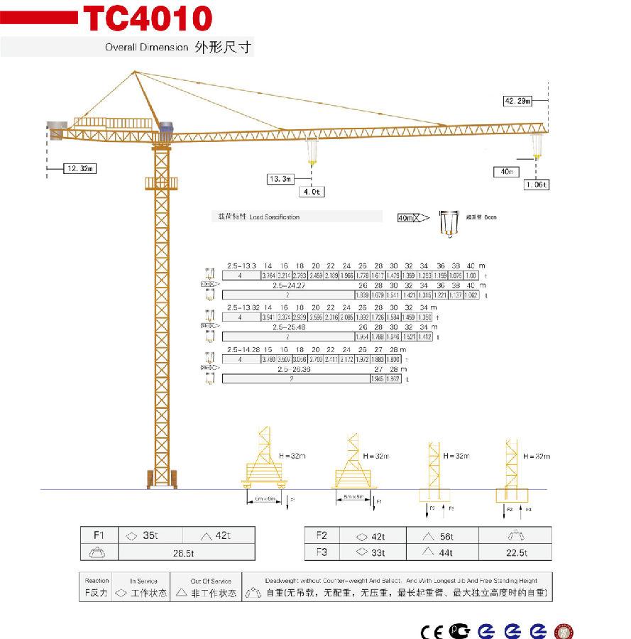 Buy TC4010 tower crane / QTZ40B tower crane Price,Size