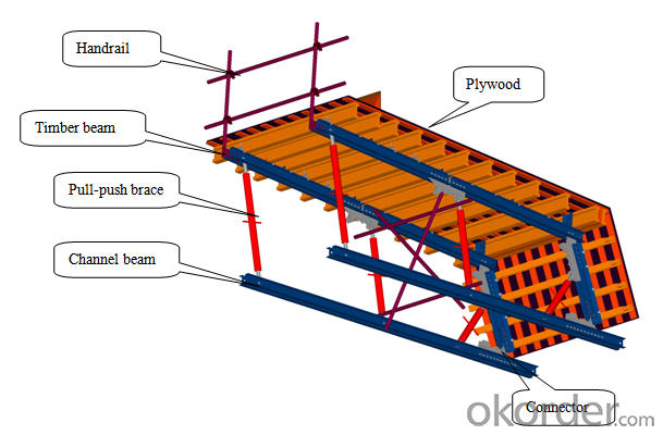 Convenient Efficient Bridge Formwork With Timber Beam, Plywood