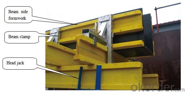 Waterproof Recycling Flexible Clamp System / Slab Formwork System
