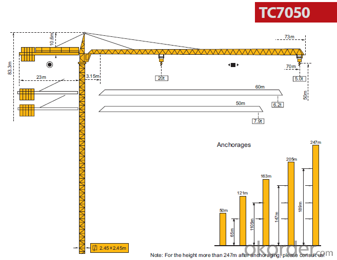 Tower Crane Building Construction Machinery