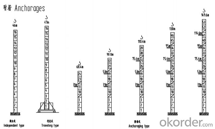 top quality tower crane with CE ISO certificate QTZ100