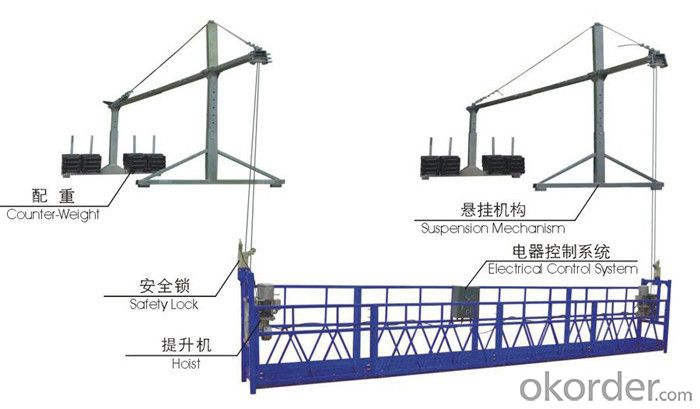 Steel Suspended Working Platform ZLP800 With 800kg Capacity & 100m Working Height