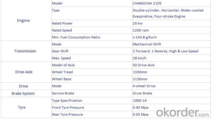 construction machine Haihong CTX915 wheel loader, cheap wheel loader