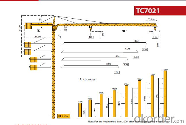 Tower Crane Price Uesd Tower Crane TC7021 for Sale