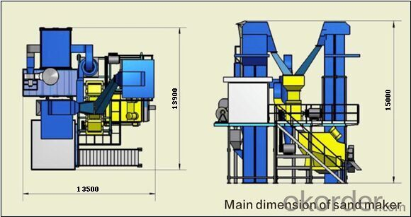 Dry Method Sand Making Plant with High Efficiency and Easy Operation