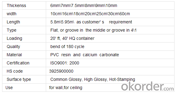 PVC  Ceilings With Flow Pattern High Quality