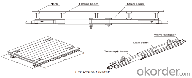 Timber Beam Formwork for Core Wall Shaft Platform
