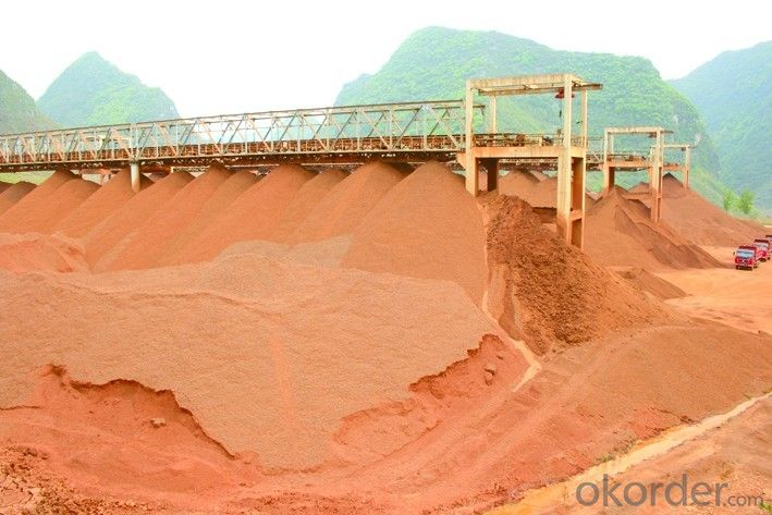 Bauxite Extraction Equipment No Polution Discharge of  CNBM in China