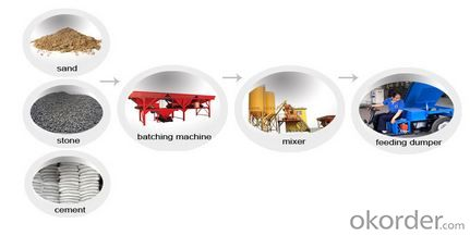Precast Concrete Purline Making Machine for House