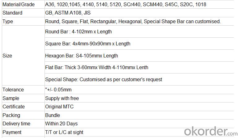 Buy Cold Drawn Hexagonal Steel Bar 4140 5140 Price,Size
