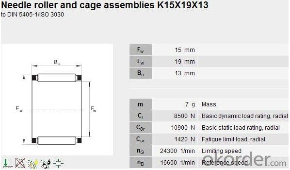 Chinese supplier K series needle roller bearing K15x19x13