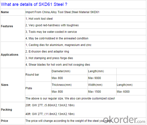 Alloy Tool Steel,Alloy Steel Bar Steel Material SKD61