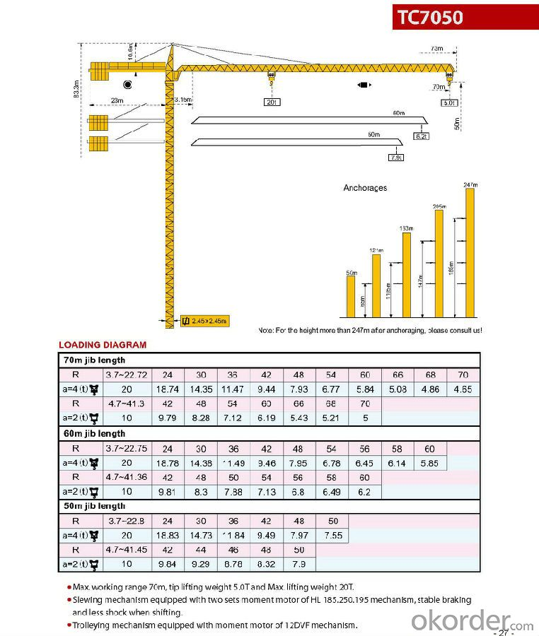 Tower Crane TC7050 Construction Machiney and Equipment