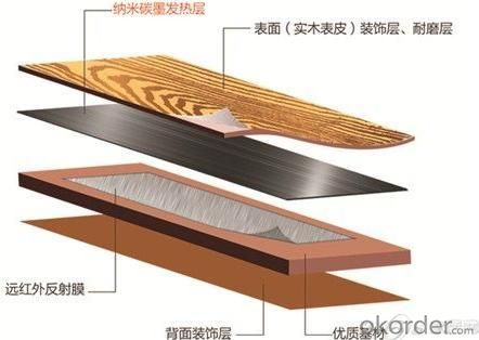 Intelligent Heating  Plate Wooden Grain Panel