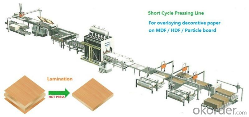 Chipboard Short Cycle Melamine Laminating Hot Press Machine