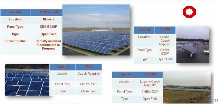 Solar Pumps For Wells Prices CE Certification Easy Install