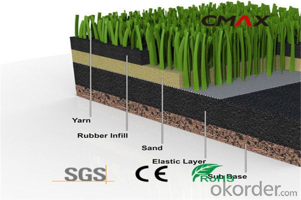 Synthetic Lawn Customized Landscaping Outdoor