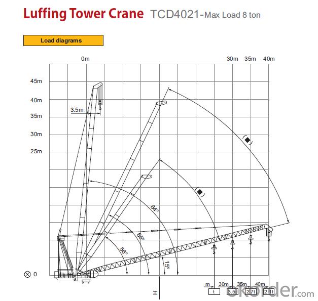 Buy CMAX Luffing Tower Crane TCD 4021 Construction Machine