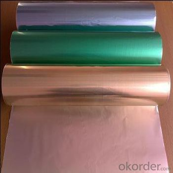Household Foil and Aluminium Foil in Kitchen