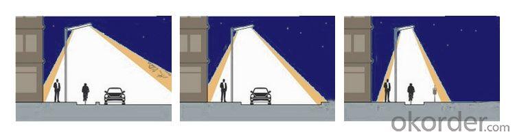 LED street light serieswith half  intelligent energy saving