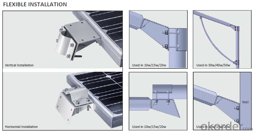 High Efficiency 20 W Integrated Solar Street Light With Dimming Functions