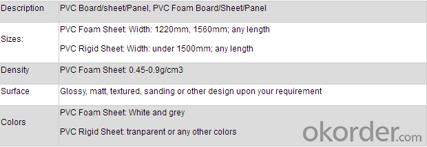 PVC Plastic Foam Sheet/PVC Extruded Foam Sheet /Heat Preservation and Sound-Insulated