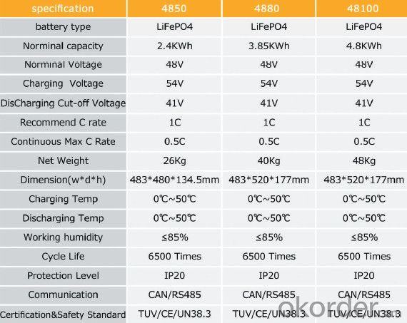 Nadara Npfc 48V100Ah for solar and telecom use