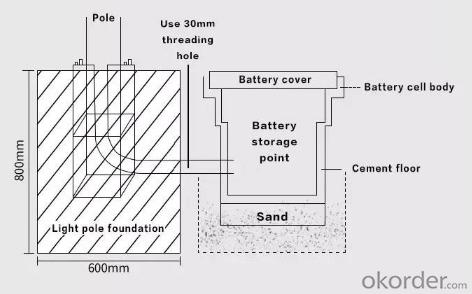 Led Street Light Rechargeable Lead Battery Best Seller