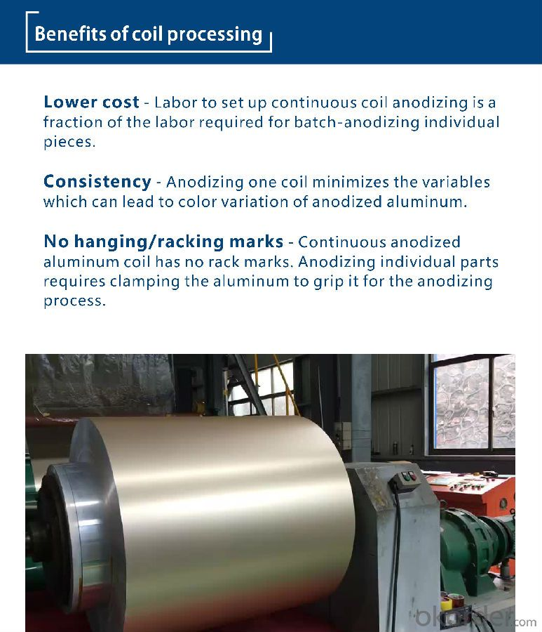 Anodized Aluminum Coil and Sheet for Flooring, Ceiling, Walling Cladding & building facade