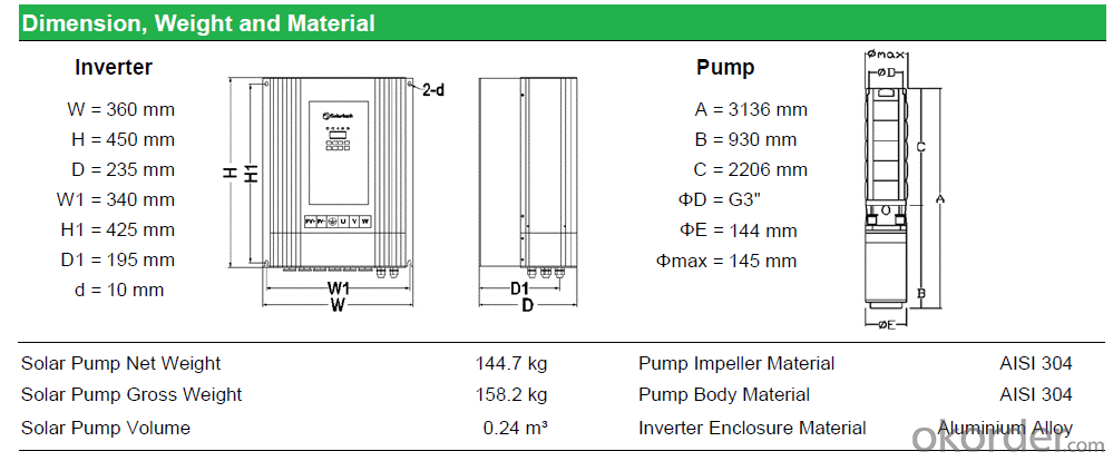 SOLAR WATER PUMP DC & AC Water Pump System
