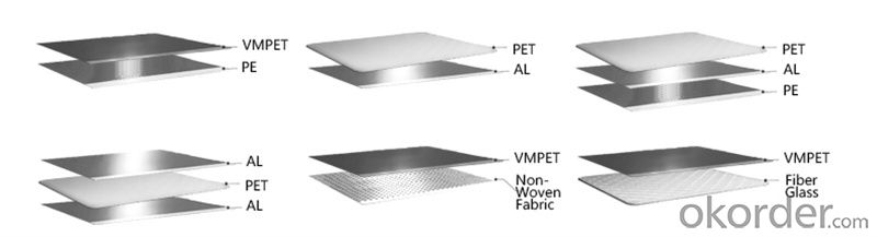 Economic Metallized Film Packaging Material for Food and Medicine