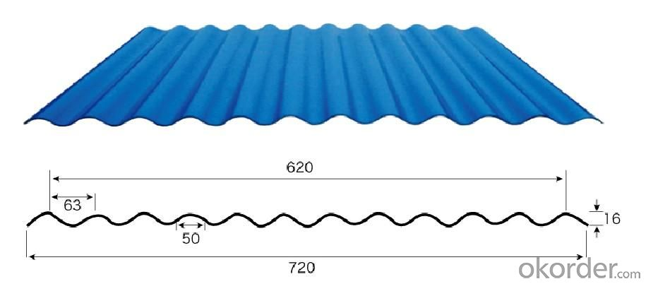 UPVC Corrugated Roofing Sheets