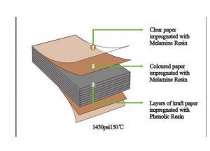 Laminate Furniture Makeover Particle Board