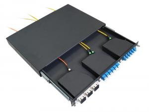 Patch Panel ISO/IEC