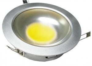 COB LED Light High CRI Brightness